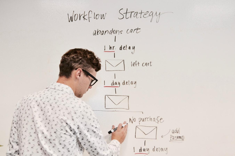 Mapeamento de processos em 10 etapas fáceis
