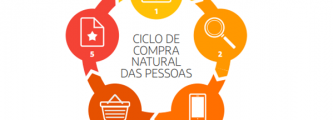 ciclo-webshoppers