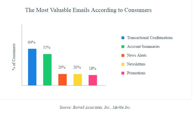 email-transacional-tif