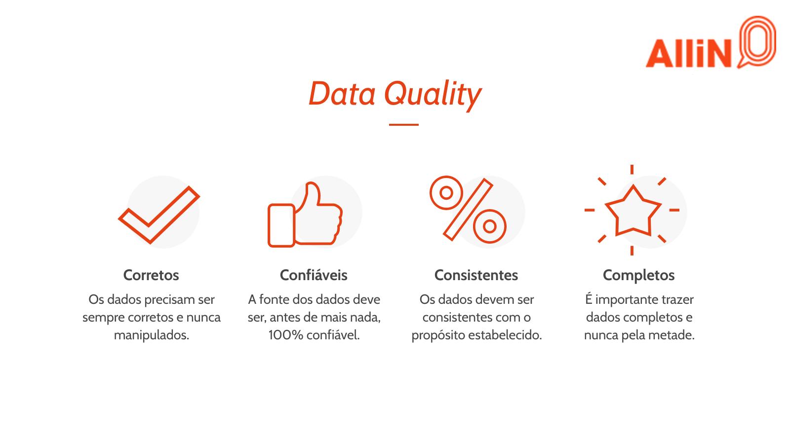 A qualidade dos dados que uma empresa possui pode ser um fator determinante para o seu próprio crescimento!